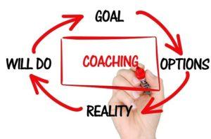 ¿qué es el Coaching Preventivo o Coaching Aplicado a la PRL?